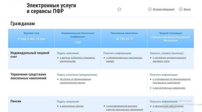 Личный кабинет пенсионный фонд россии по челябинской области как рассчитать выход на пенсию госслужащих